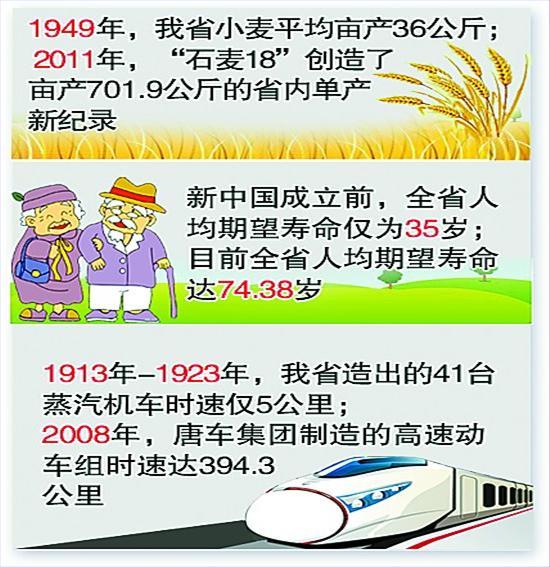 华西村人均收入_河北省人均期望寿命