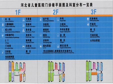 河北省儿童医院门诊楼平面图以及科室分布图